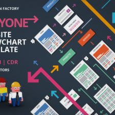EasyOne Website Flowchart Template